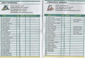 NL-2013 Teams' data 001